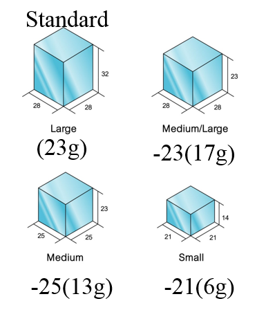 Cube Size guide